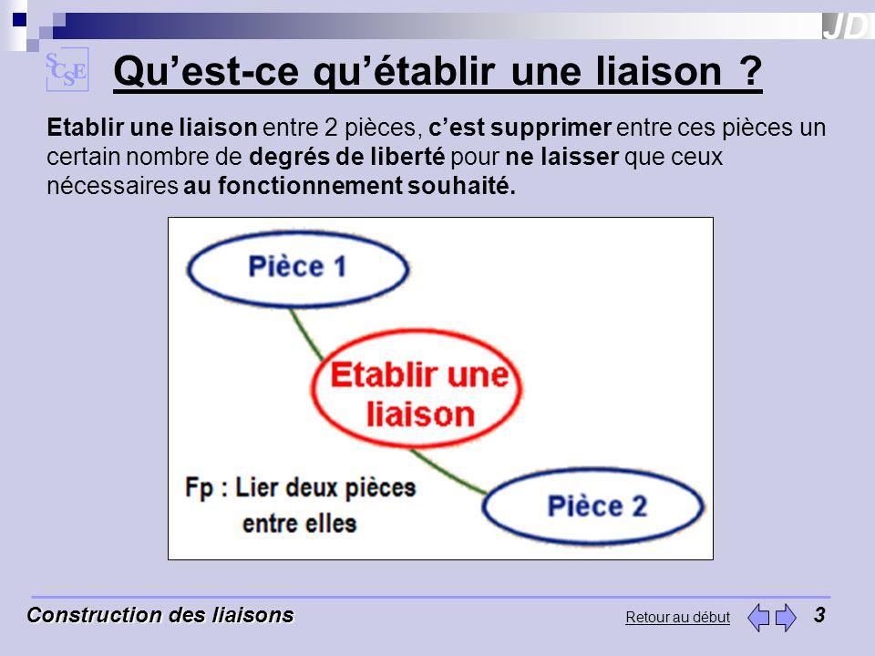 Exemple de solutions Retour au début Liaisons les plus fréquentes liaison encastrement liaison pivot liaison glissière Construction des liaisons Construction des liaisons 13
