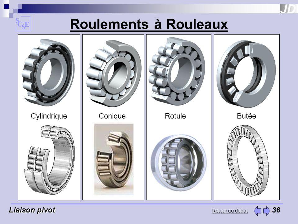 Retour au début Roulements à Rouleaux Liaison pivot Liaison pivot 36 RotuleConique Cylindrique Butée