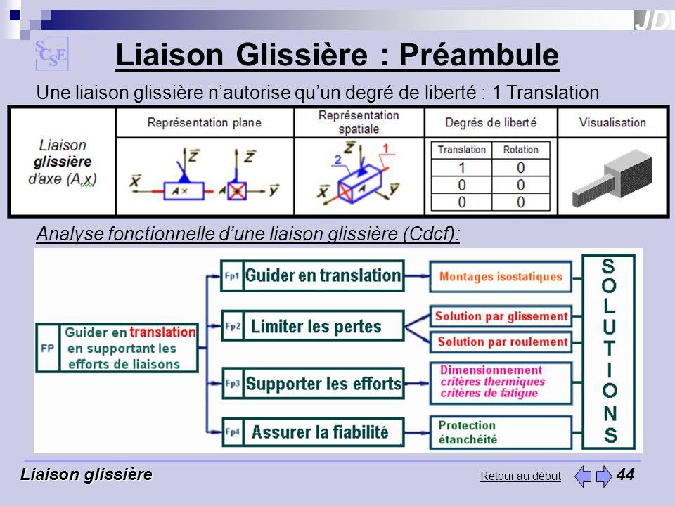 Retour au début Liaison glissière Liaison glissière 44 Une liaison glissière nautorise quun degré de liberté : 1 Translation Analyse fonctionnelle dun