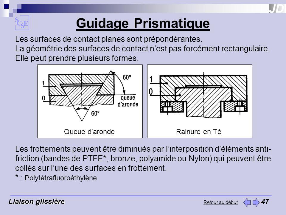 Retour au début Liaison glissière Liaison glissière 47 Les surfaces de contact planes sont prépondérantes. La géométrie des surfaces de contact nest p