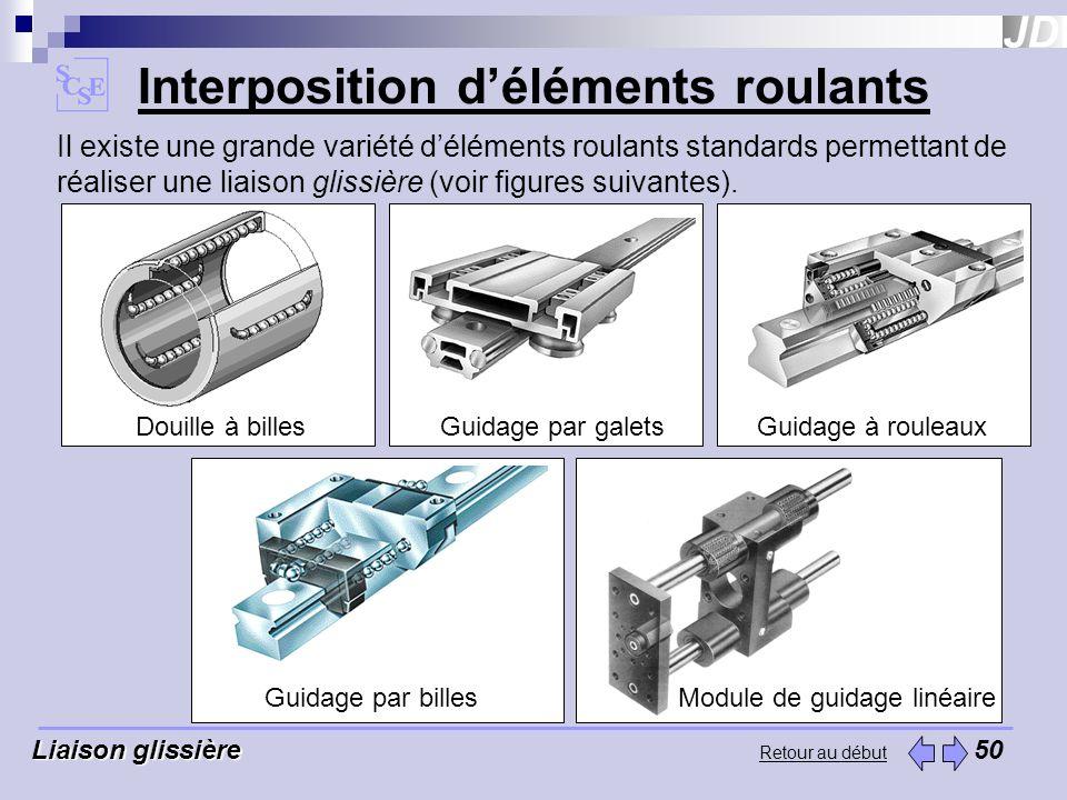 Retour au début Liaison glissière Liaison glissière 50 Interposition déléments roulants Il existe une grande variété déléments roulants standards perm