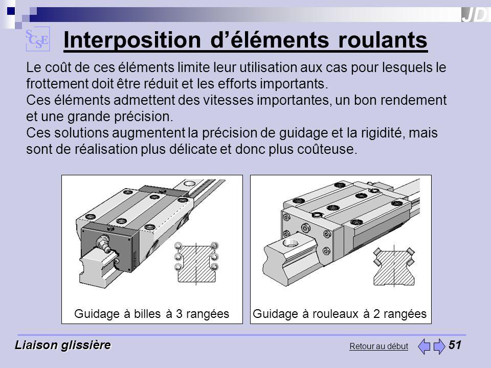Retour au début Liaison glissière Liaison glissière 51 Interposition déléments roulants Le coût de ces éléments limite leur utilisation aux cas pour l