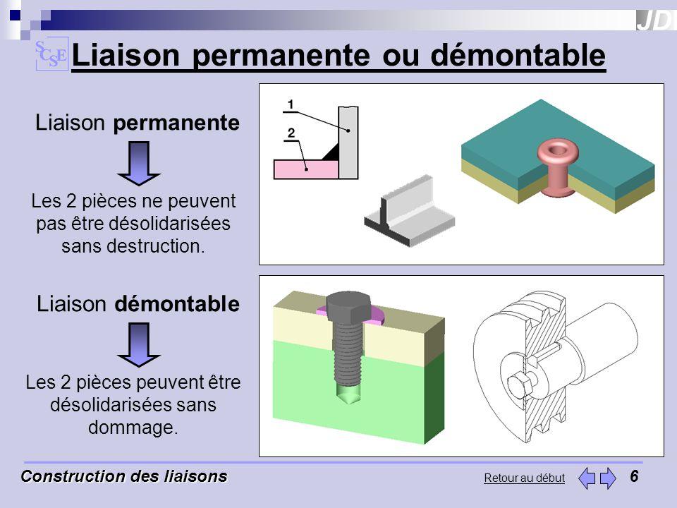 Construction des liaisons Construction des liaisons6 Liaison permanente ou démontable Liaison permanente Les 2 pièces ne peuvent pas être désolidarisé