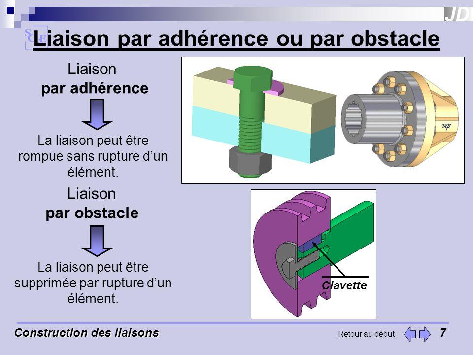 Construction des liaisons Construction des liaisons7 Liaison par adhérence ou par obstacle La liaison peut être rompue sans rupture dun élément. La li