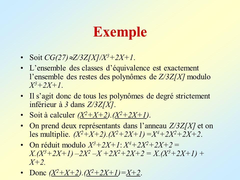Exemple Soit CG(27) Z/3Z[X]/X 3 +2X+1. Lensemble des classes déquivalence est exactement lensemble des restes des polynômes de Z/3Z[X] modulo X 3 +2X+