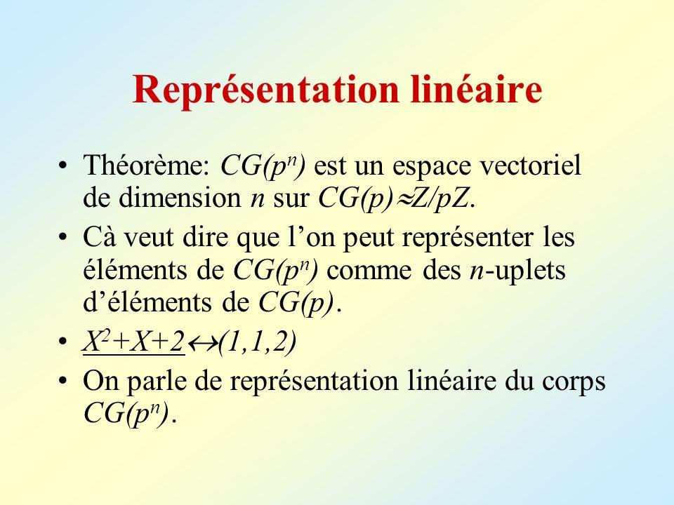 Représentation linéaire Théorème: CG(p n ) est un espace vectoriel de dimension n sur CG(p) Z/pZ. Cà veut dire que lon peut représenter les éléments d