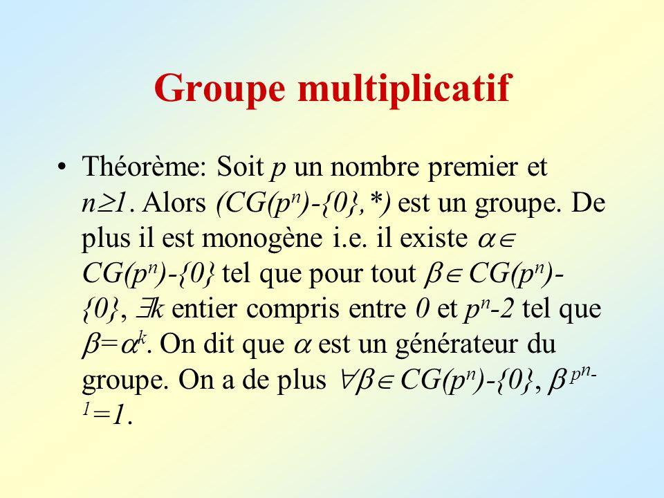 Groupe multiplicatif Théorème: Soit p un nombre premier et n 1. Alors (CG(p n )-{0},*) est un groupe. De plus il est monogène i.e. il existe CG(p n )-