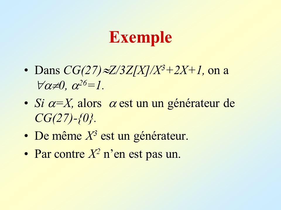 Exemple Dans CG(27) Z/3Z[X]/X 3 +2X+1, on a 0, 26 =1. Si =X, alors est un un générateur de CG(27)-{0}. De même X 3 est un générateur. Par contre X 2 n