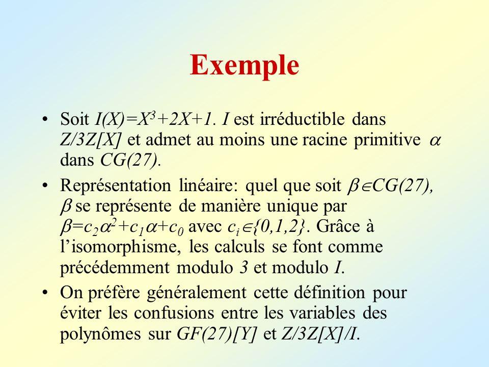Exemple Soit I(X)=X 3 +2X+1. I est irréductible dans Z/3Z[X] et admet au moins une racine primitive dans CG(27). Représentation linéaire: quel que soi