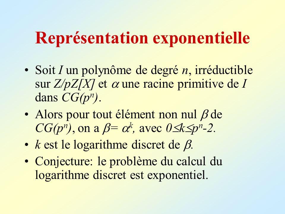 Représentation exponentielle Soit I un polynôme de degré n, irréductible sur Z/pZ[X] et une racine primitive de I dans CG(p n ). Alors pour tout éléme