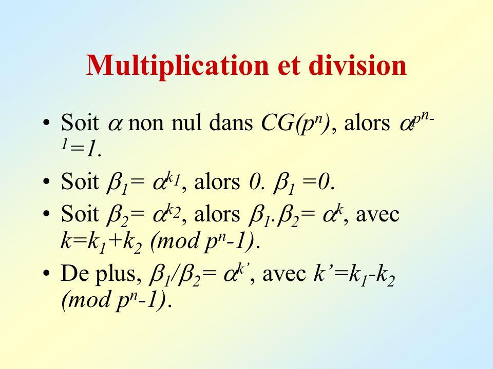 Multiplication et division Soit non nul dans CG(p n ), alors p n - 1 =1. Soit 1 = k 1, alors 0. 1 =0. Soit 2 = k 2, alors 1. 2 = k, avec k=k 1 +k 2 (m