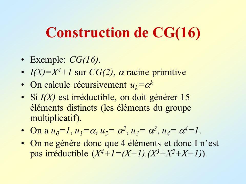 Construction de CG(16) Exemple: CG(16). I(X)=X 4 +1 sur CG(2), racine primitive On calcule récursivement u k = k Si I(X) est irréductible, on doit gén