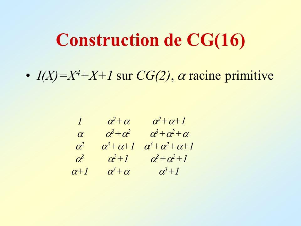 Construction de CG(16) I(X)=X 4 +X+1 sur CG(2), racine primitive 1 3 2 +1 2 + 3 + 2 3 + +1 2 +1 3 + 2 + +1 3 + 2 + 3 + 2 + +1 3 + 2 +1 3 +1