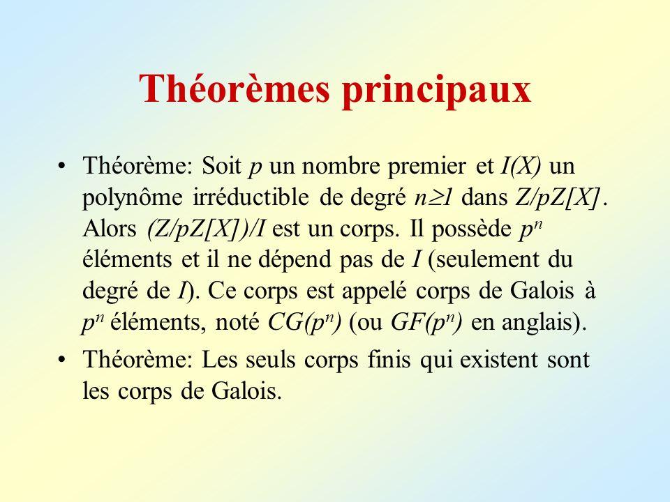 Théorèmes principaux Théorème: Soit p un nombre premier et I(X) un polynôme irréductible de degré n 1 dans Z/pZ[X]. Alors (Z/pZ[X])/I est un corps. Il