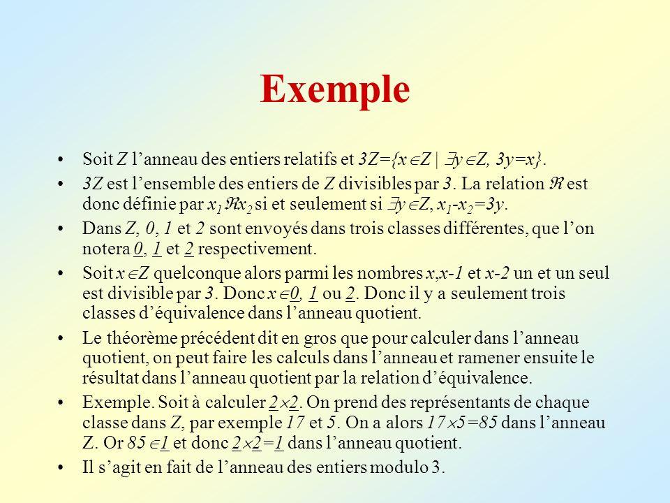 Exemple Soit Z lanneau des entiers relatifs et 3Z={x Z   y Z, 3y=x}. 3Z est lensemble des entiers de Z divisibles par 3. La relation est donc définie