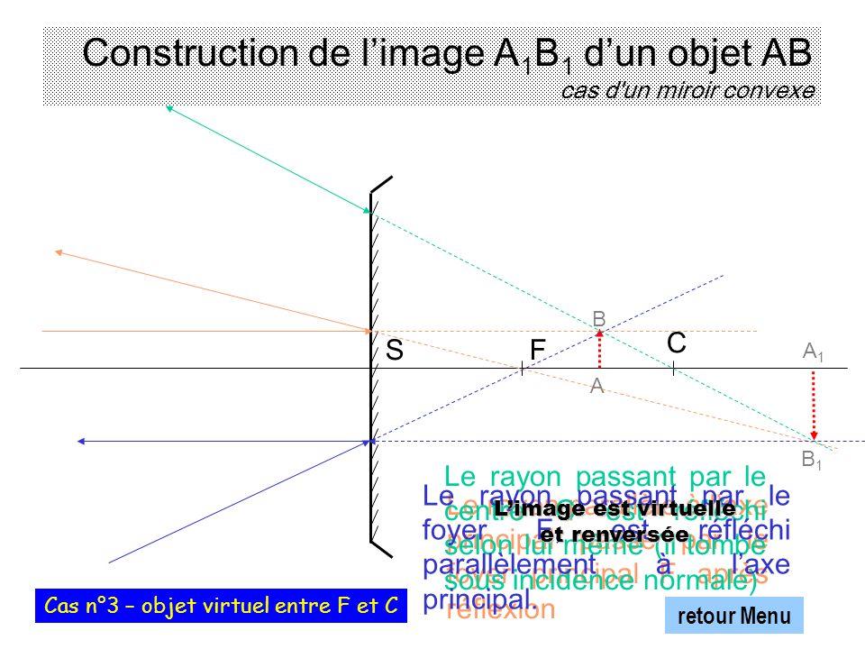 Cas n°3 – objet virtuel entre F et C Construction de limage A 1 B 1 dun objet AB cas d'un miroir convexe SF C A B B1B1 A1A1 Le rayon parallèle à laxe