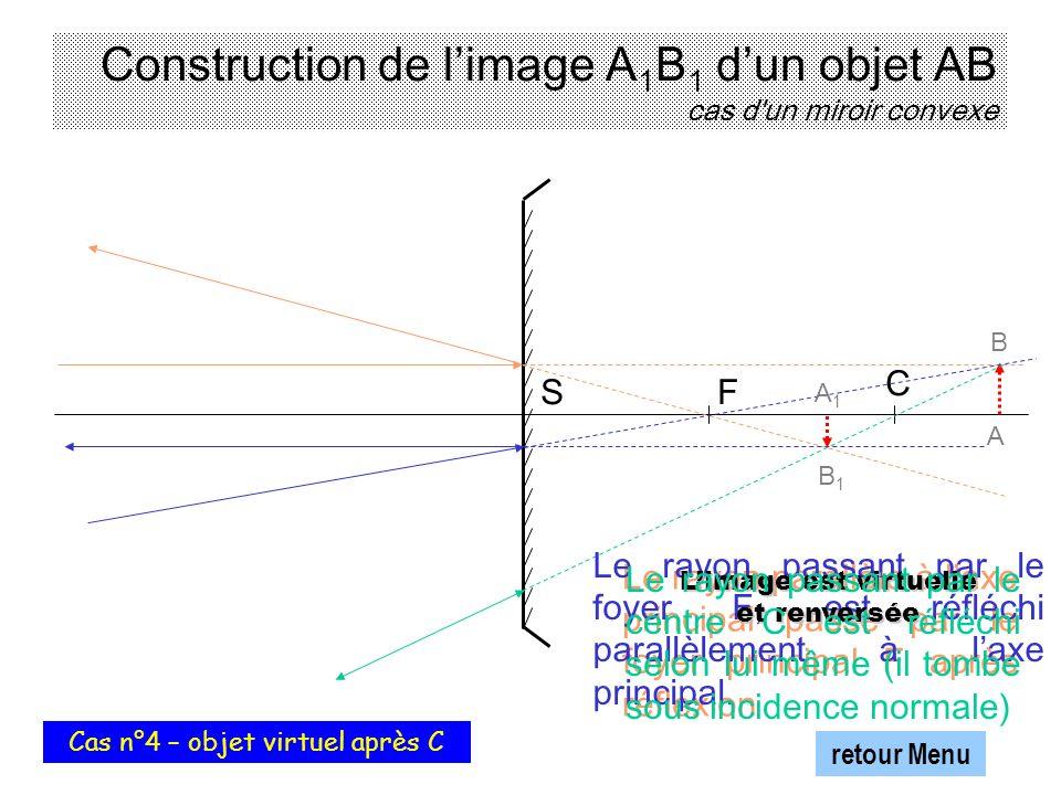 Cas n°4 – objet virtuel après C Construction de limage A 1 B 1 dun objet AB cas d'un miroir convexe SF C A B B1B1 A1A1 Le rayon parallèle à laxe princ
