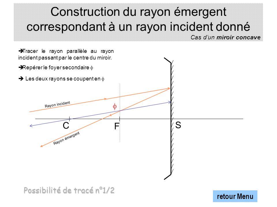 Construction du rayon émergent correspondant à un rayon incident donné Cas dun miroir concave S C F Possibilité de tracé n°1/2 Tracer le rayon parallè