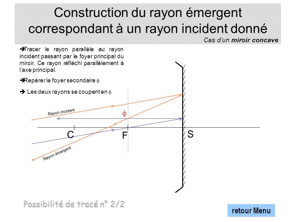Possibilité de tracé n° 2/2 Construction du rayon émergent correspondant à un rayon incident donné Cas dun miroir concave S C F Rayon incident Tracer