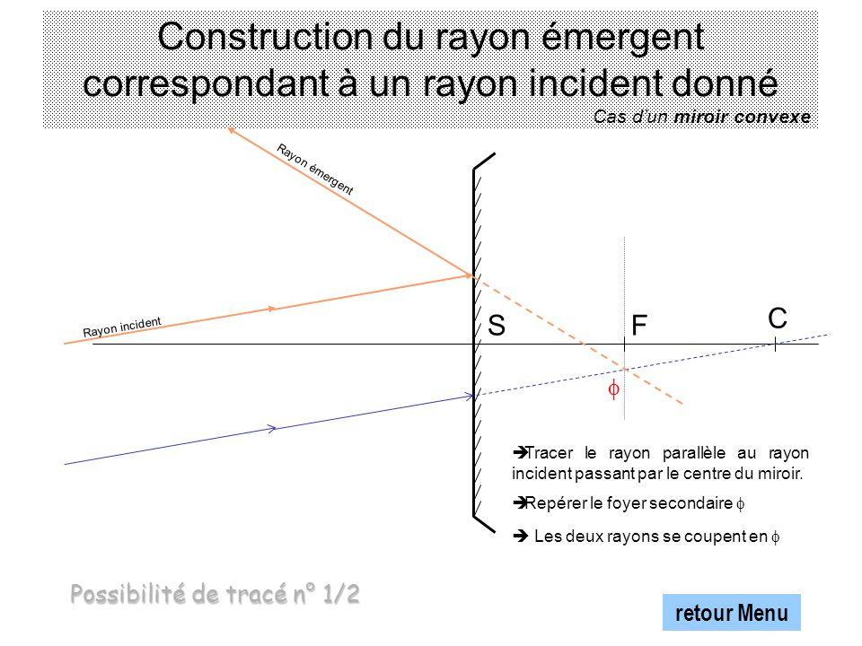 Construction du rayon émergent correspondant à un rayon incident donné Cas dun miroir convexe SF C Rayon incident Rayon émergent Tracer le rayon paral