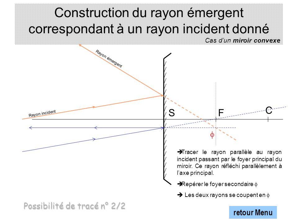 Construction du rayon émergent correspondant à un rayon incident donné Cas dun miroir convexe SF C Possibilité de tracé n° 2/2 Rayon incident Rayon ém