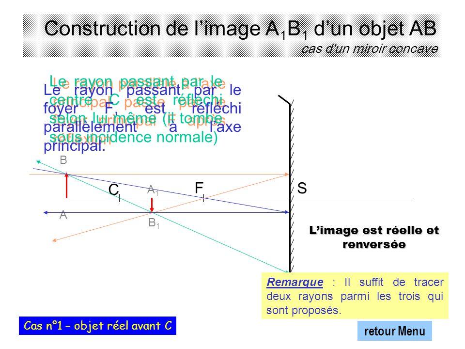 S C F Construction de limage A 1 B 1 dun objet AB cas d'un miroir concave A B Le rayon parallèle à laxe principal passe par le foyer principal F après