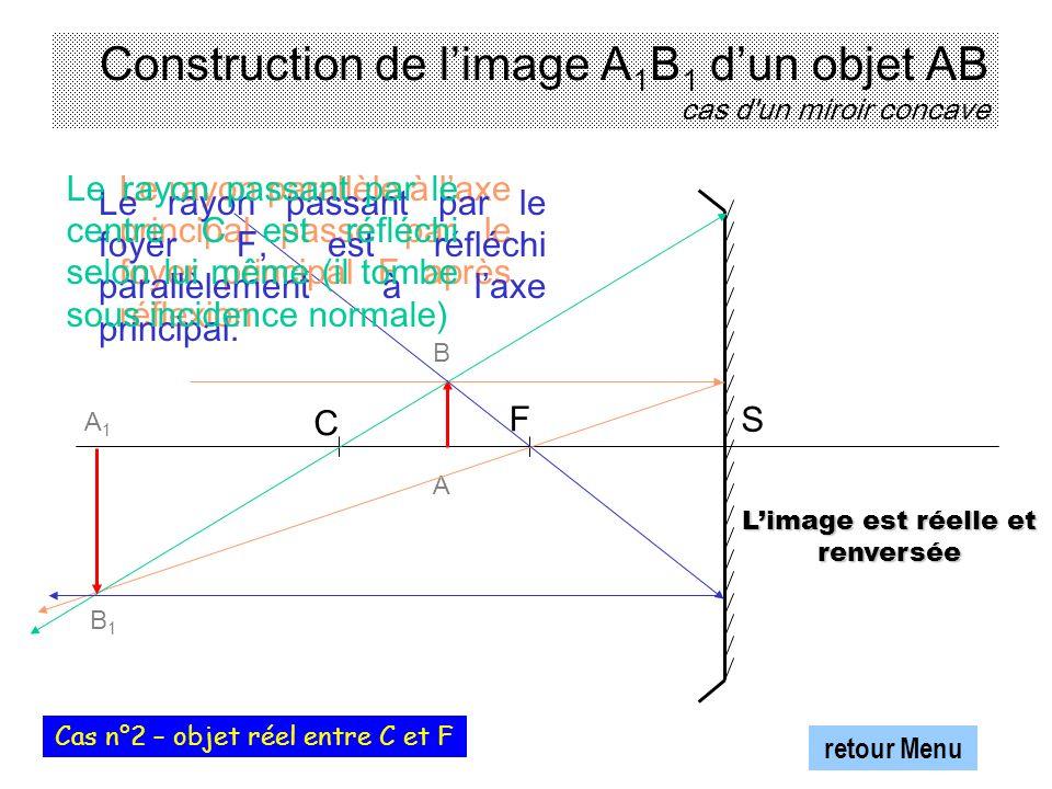 Cas n°2 – objet réel entre C et F Construction de limage A 1 B 1 dun objet AB cas d'un miroir concave S C F A B B1B1 A1A1 Le rayon parallèle à laxe pr