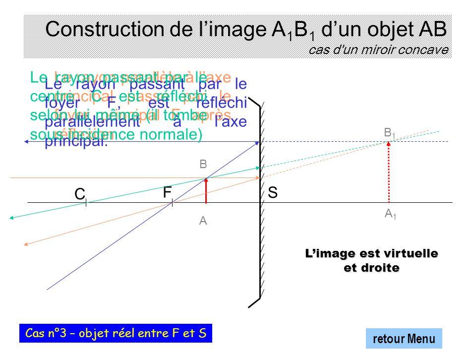 Cas n°3 – objet réel entre F et S Construction de limage A 1 B 1 dun objet AB cas d'un miroir concave S C F A B B1B1 A1A1 Le rayon parallèle à laxe pr