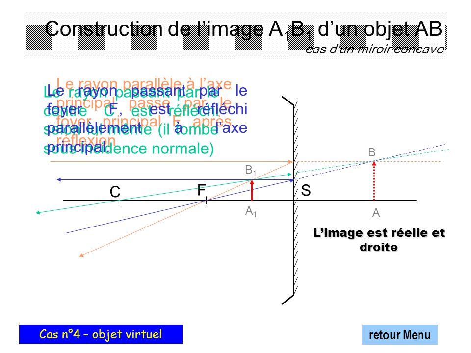 Construction de limage A 1 B 1 dun objet AB cas d'un miroir concave S C F A B B1B1 A1A1 Le rayon parallèle à laxe principal passe par le foyer princip