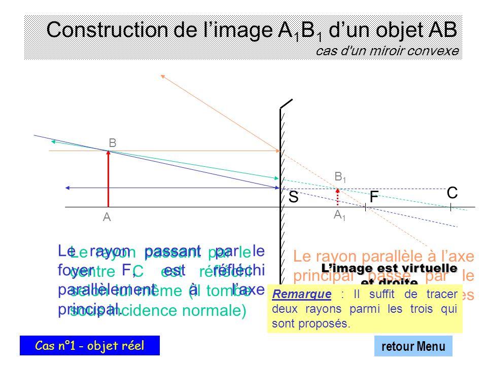 SF C Construction de limage A 1 B 1 dun objet AB cas d'un miroir convexe A B Le rayon parallèle à laxe principal passe par le foyer principal F après