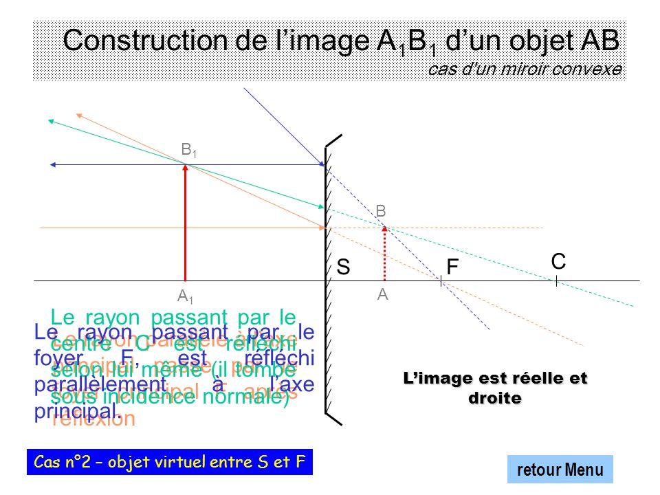 Cas n°2 – objet virtuel entre S et F Construction de limage A 1 B 1 dun objet AB cas d'un miroir convexe SF C A B B1B1 A1A1 Le rayon parallèle à laxe