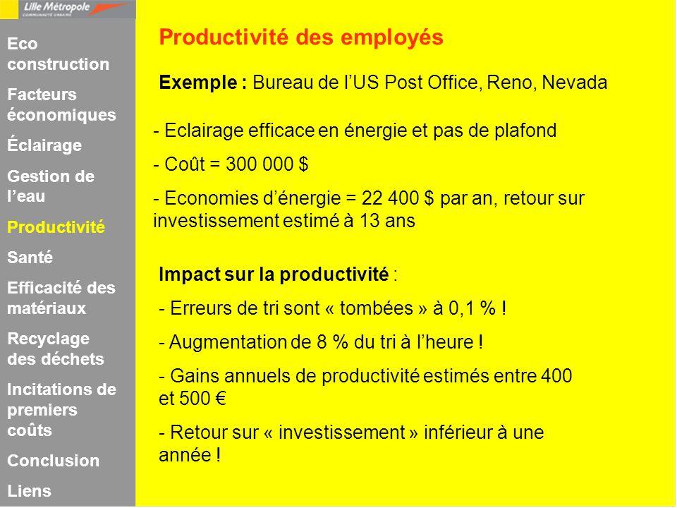 Exemple : Bureau de lUS Post Office, Reno, Nevada - Eclairage efficace en énergie et pas de plafond - Coût = 300 000 $ - Economies dénergie = 22 400 $