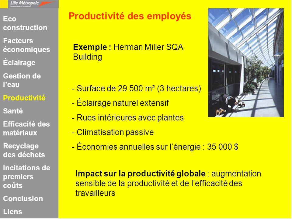 Exemple : Herman Miller SQA Building - Surface de 29 500 m² (3 hectares) - Éclairage naturel extensif - Rues intérieures avec plantes - Climatisation