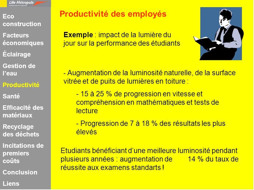 Exemple : impact de la lumière du jour sur la performance des étudiants - Augmentation de la luminosité naturelle, de la surface vitrée et de puits de