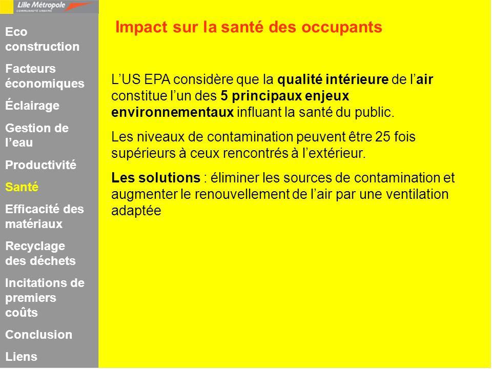 LUS EPA considère que la qualité intérieure de lair constitue lun des 5 principaux enjeux environnementaux influant la santé du public. Les niveaux de