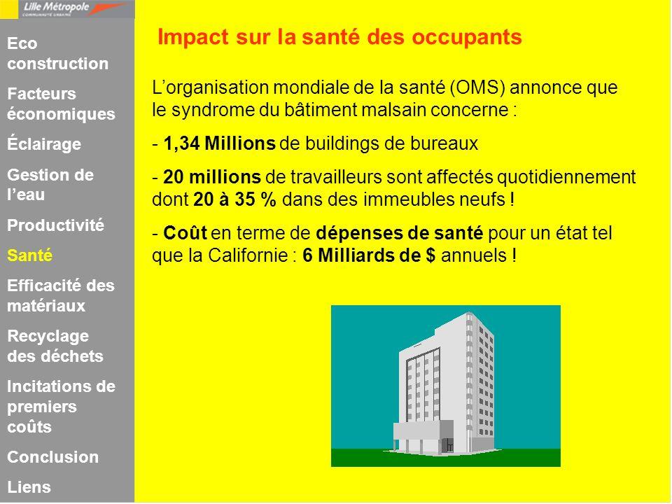 Lorganisation mondiale de la santé (OMS) annonce que le syndrome du bâtiment malsain concerne : - 1,34 Millions de buildings de bureaux - 20 millions