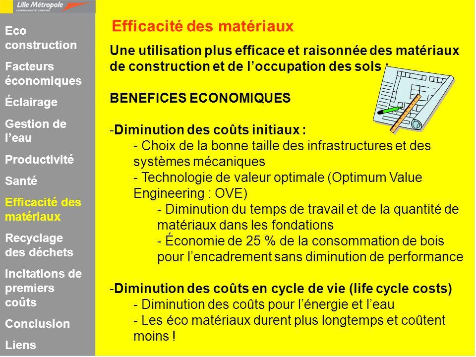 Une utilisation plus efficace et raisonnée des matériaux de construction et de loccupation des sols : BENEFICES ECONOMIQUES -Diminution des coûts init