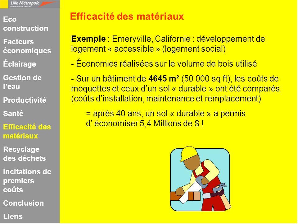 Exemple : Emeryville, Californie : développement de logement « accessible » (logement social) - Économies réalisées sur le volume de bois utilisé - Su