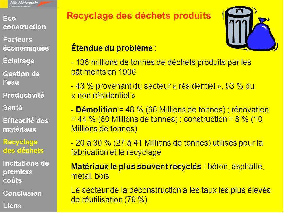 Étendue du problème : - 136 millions de tonnes de déchets produits par les bâtiments en 1996 - 43 % provenant du secteur « résidentiel », 53 % du « no