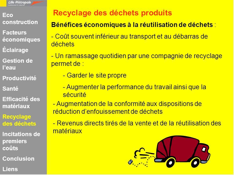 Recyclage des déchets produits Bénéfices économiques à la réutilisation de déchets : - Coût souvent inférieur au transport et au débarras de déchets -