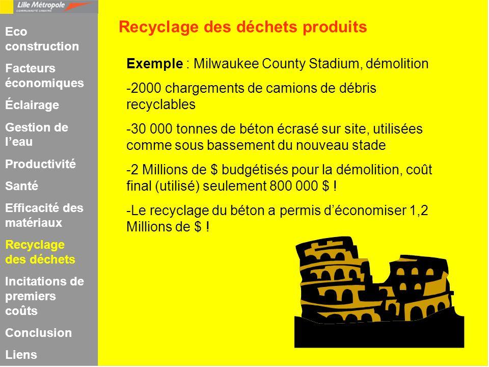 Exemple : Milwaukee County Stadium, démolition -2000 chargements de camions de débris recyclables -30 000 tonnes de béton écrasé sur site, utilisées c