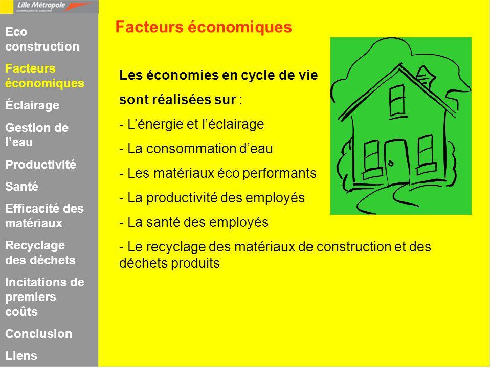 Les économies en cycle de vie sont réalisées sur : - Lénergie et léclairage - La consommation deau - Les matériaux éco performants - La productivité d