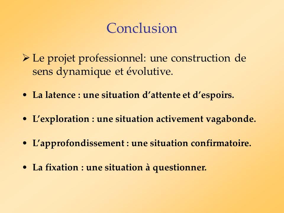 Conclusion Le projet professionnel: une construction de sens dynamique et évolutive. La latence : une situation dattente et despoirs. Lexploration : u