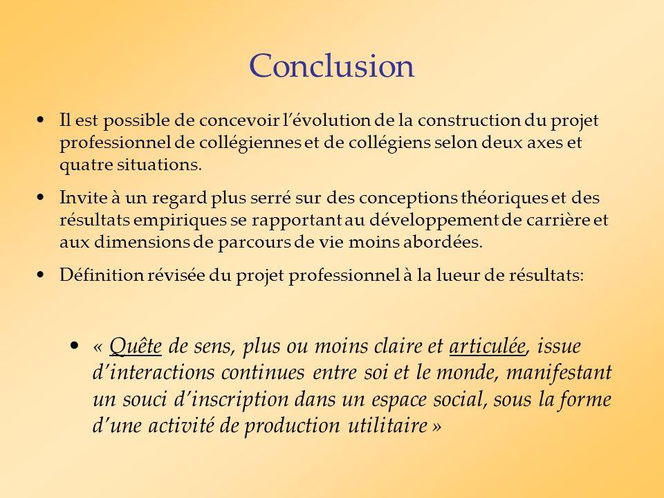 Conclusion Il est possible de concevoir lévolution de la construction du projet professionnel de collégiennes et de collégiens selon deux axes et quat