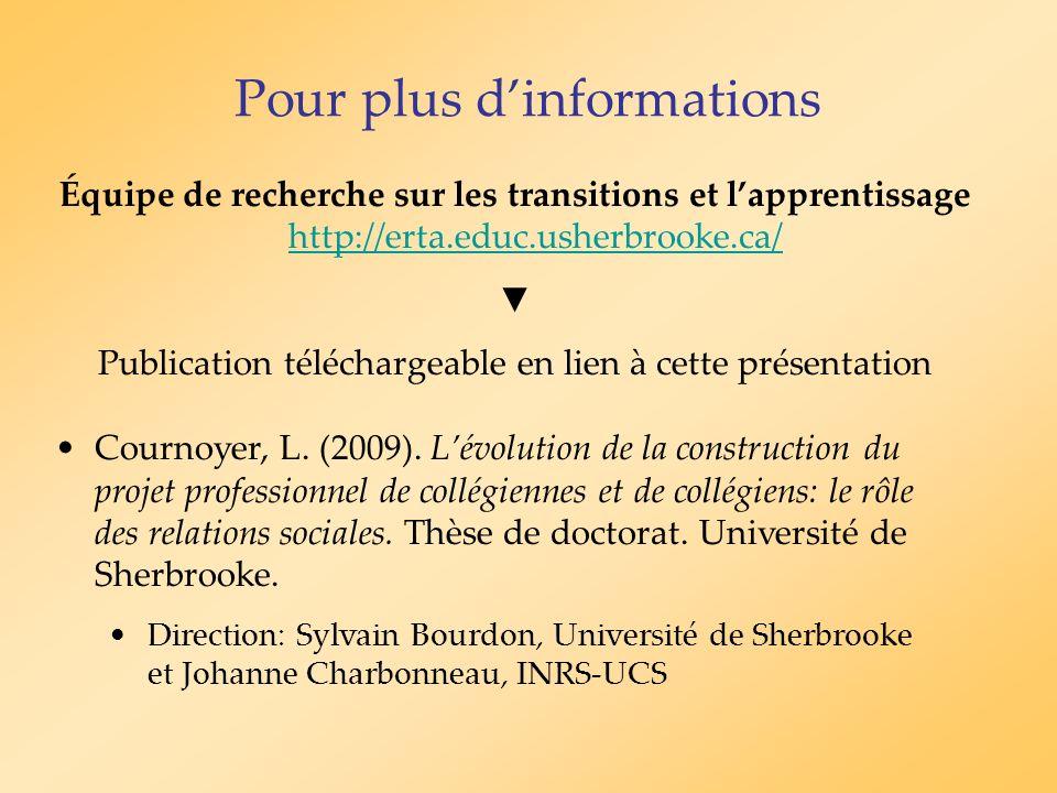 Pour plus dinformations Équipe de recherche sur les transitions et lapprentissage http://erta.educ.usherbrooke.ca/ http://erta.educ.usherbrooke.ca/ Pu