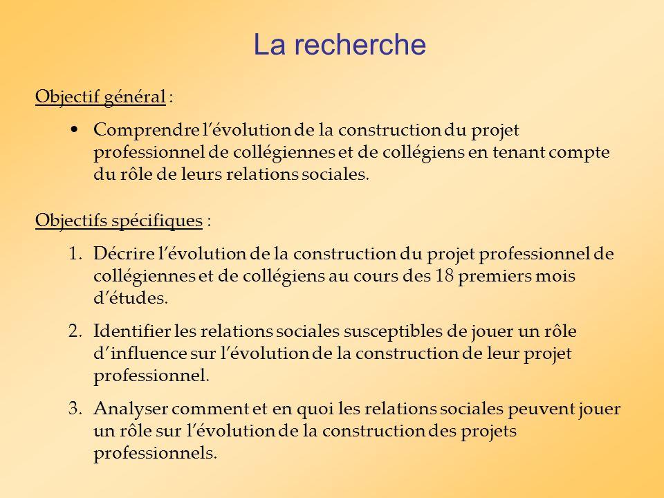 Objectif général : Comprendre lévolution de la construction du projet professionnel de collégiennes et de collégiens en tenant compte du rôle de leurs