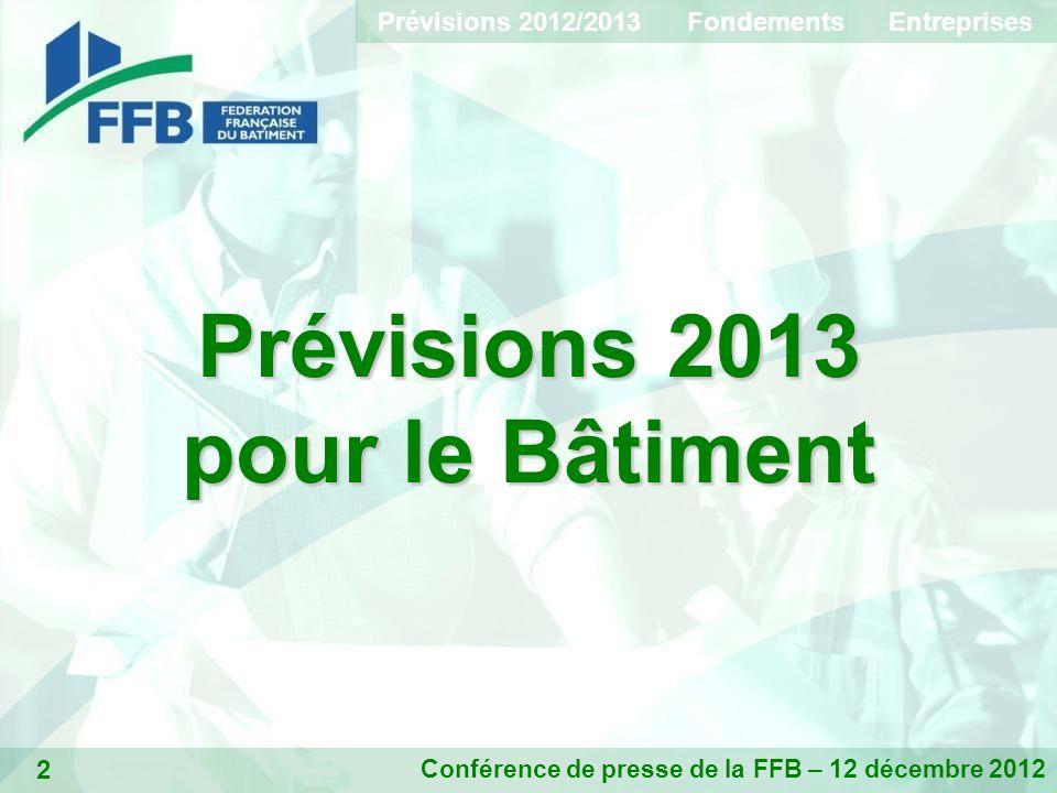 2 Prévisions 2013 pour le Bâtiment Conférence de presse de la FFB – 12 décembre 2012 Prévisions 2012/2013 Fondements Entreprises