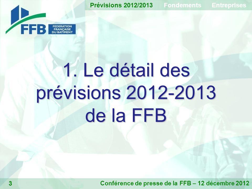 3 1. Le détail des prévisions 2012-2013 de la FFB Conférence de presse de la FFB – 12 décembre 2012 Prévisions 2012/2013 Fondements Entreprises