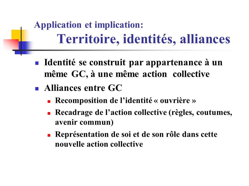 Application et implication: Territoire, identités, alliances Identité se construit par appartenance à un même GC, à une même action collective Allianc