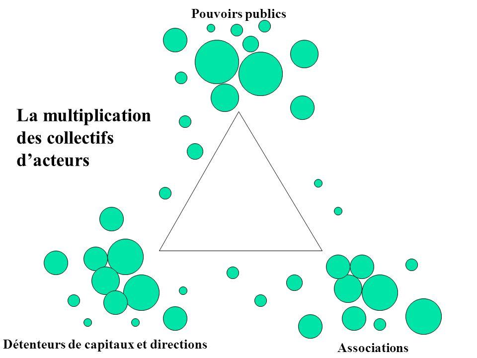 Pouvoirs publics Détenteurs de capitaux et directions Associations La multiplication des collectifs dacteurs